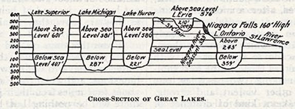 hydrology.jpg